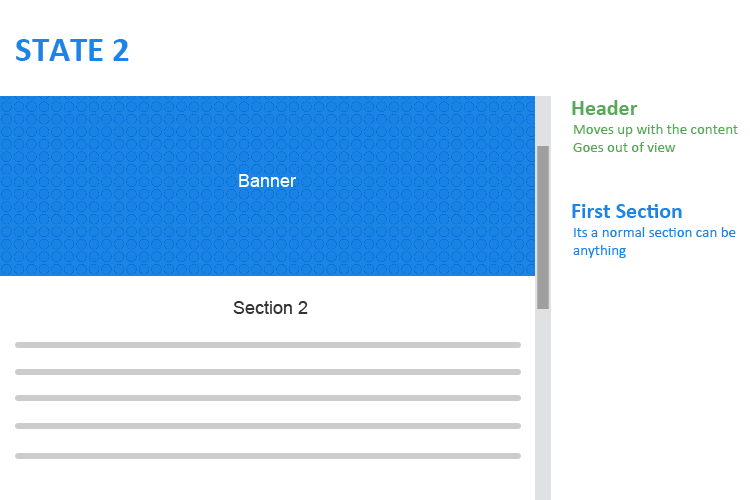 Fixed header on scroll: The easy way(updated) - DesignTheWay